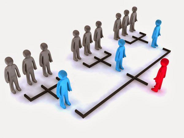 Le business MLM est-il une arnaque